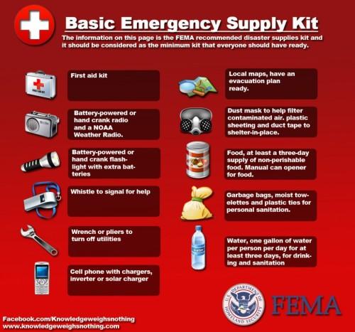 Emergency Preparedness – Are You Ready?